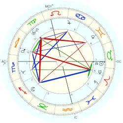 Prince of the Netherlands Willem-Alexander - natal chart (Placidus)