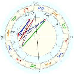 William J. Bratton - natal chart (Placidus)